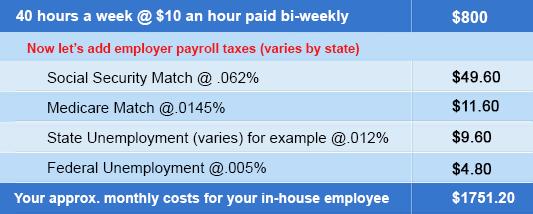 cost-breakdown